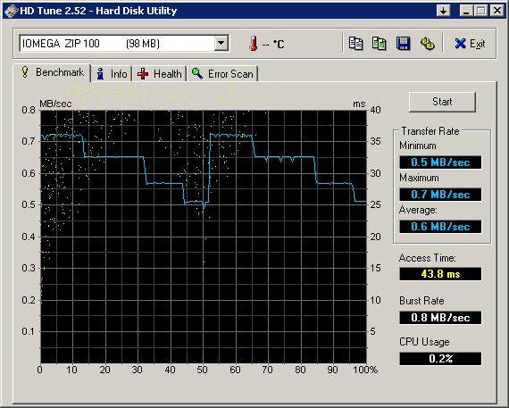 ZIP100-SCSI