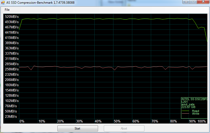 AS-SSD-Compression