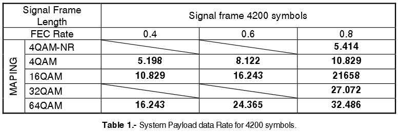 4200-symb