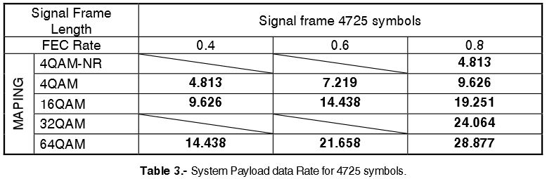 4725-symb