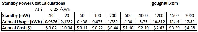 cost-calculations