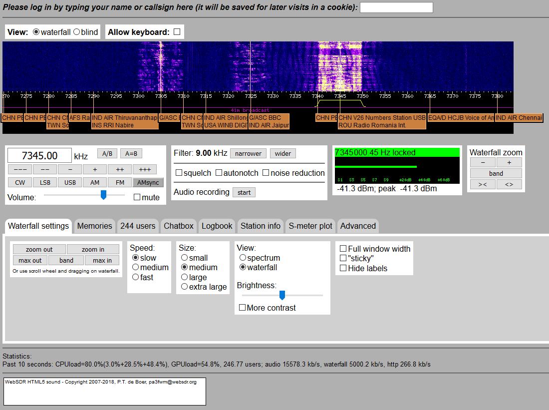 Uhf Audio Transmitter Circuit Board Kit 110 Volt Spy City